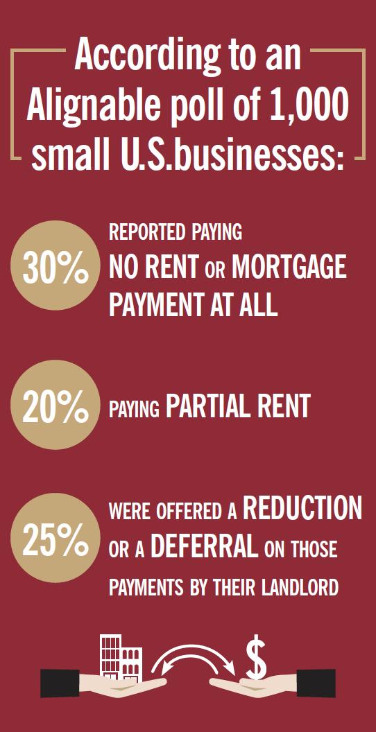 Landlord vs. tenant